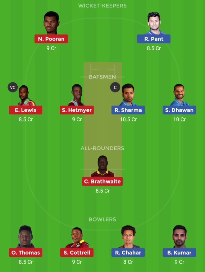 WI vs IND Dream11 Team 1st T20I India Tour of West Indies 2019 top pick