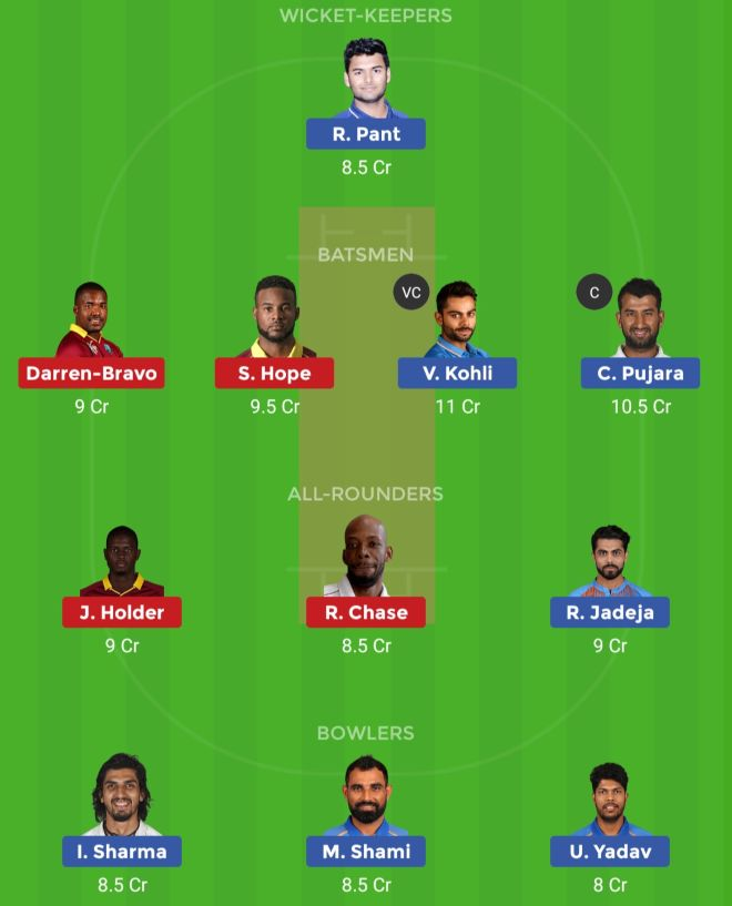 WI vs IND Dream11 Team Prediction 1st Test India Tour of West Indies 2019
