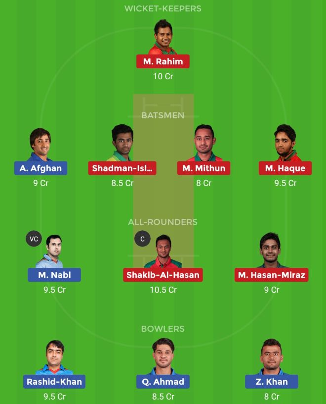 BAN vs AFG Dream11 Team Prediction Only Test Afghanistan Tour of Bangladesh 2019