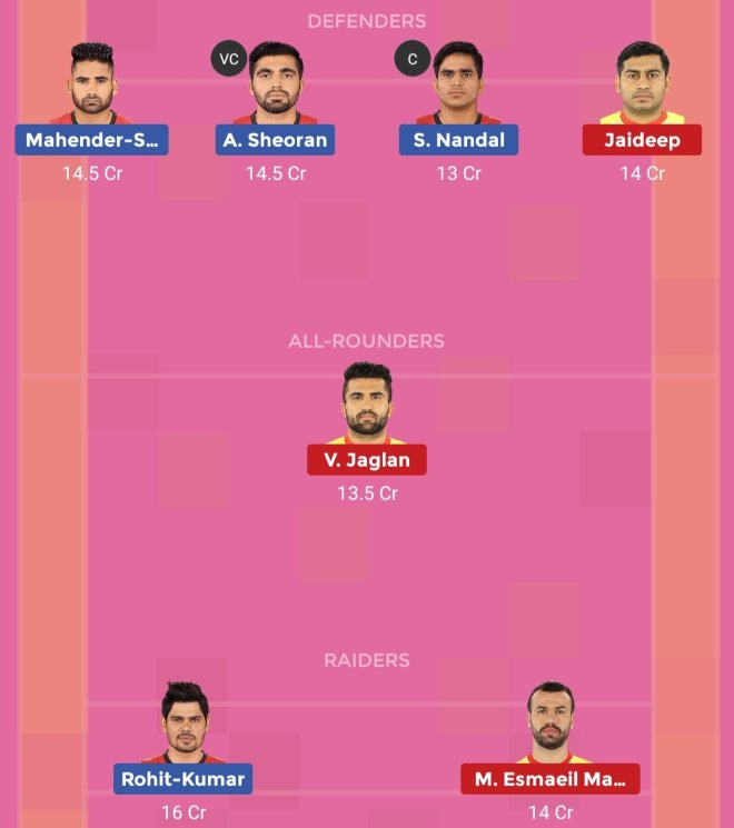 Bengaluru Bulls vs Patna Pirates Dream11 Team Prediction Match 74 Pro Kabaddi 2019