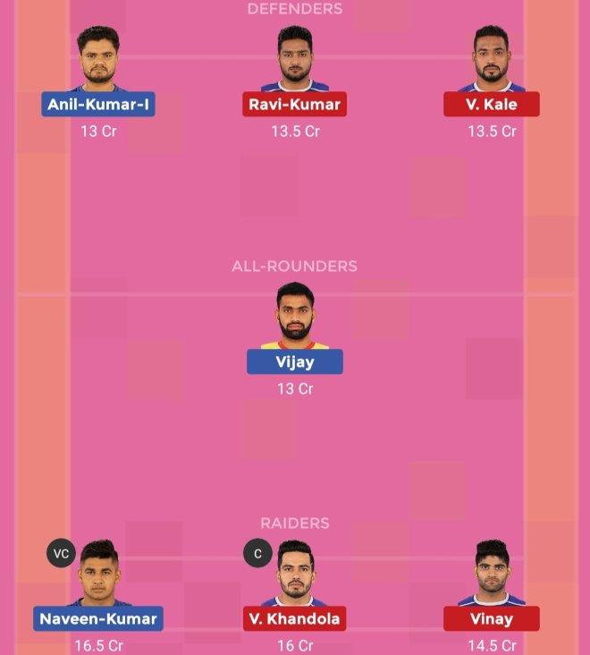 Dabang Delhi vs Haryana Steelers Dream11 Team Prediction Match 79 Pro Kabaddi 2019