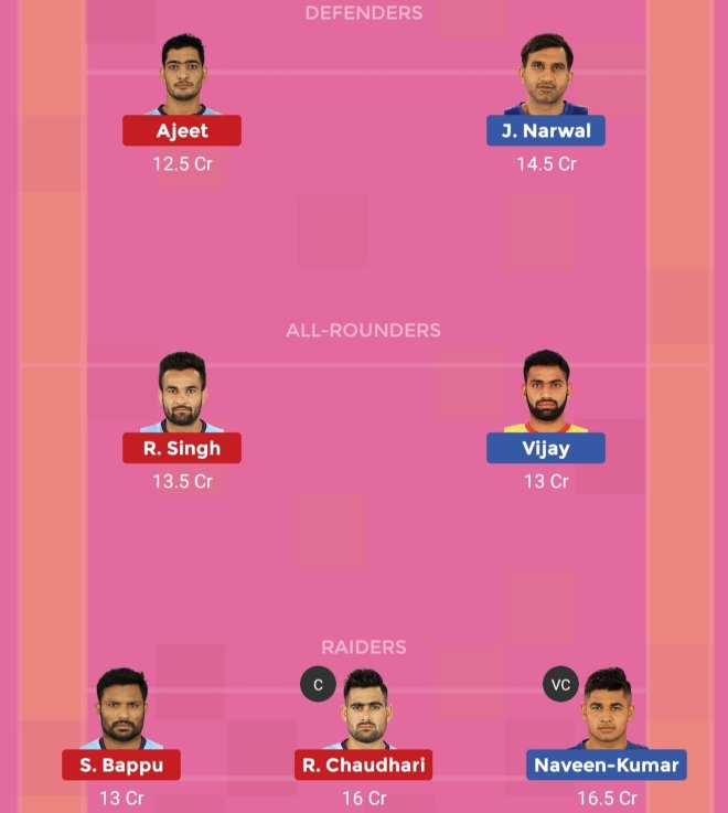 Dabang Delhi vs Tamil Thalaivas Dream11 Team Prediction Match 80 Pro Kabaddi 2019