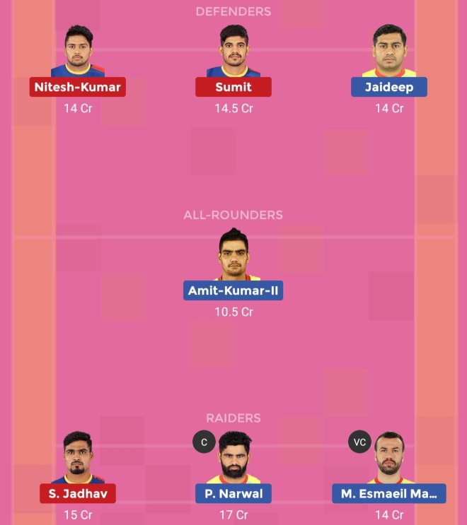 Patna Pirates vs UP Yoddha Dream11 Team Prediction Match 76 Pro Kabaddi 2019