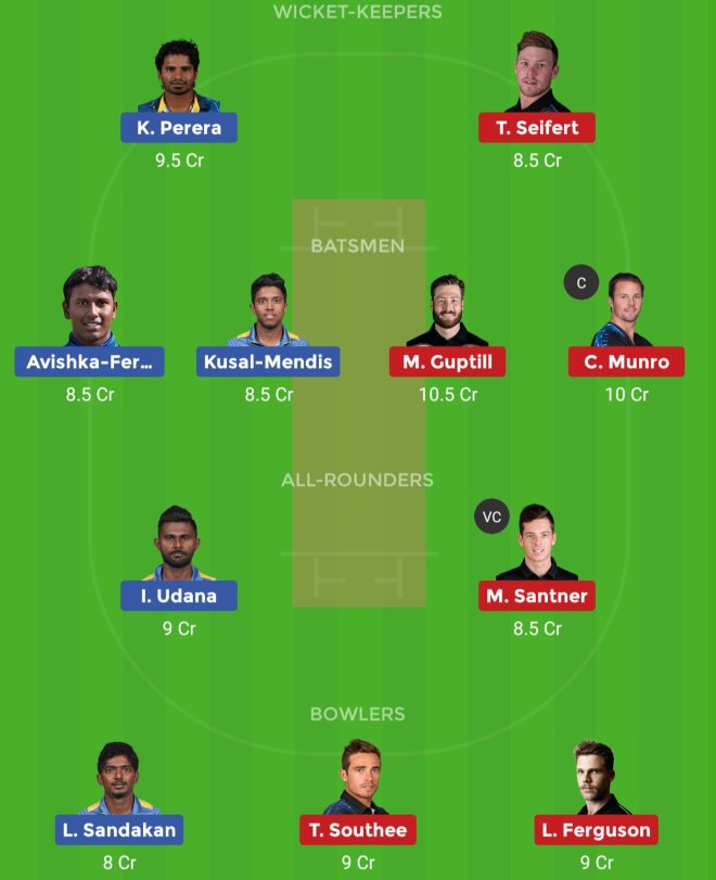 SL vs NZ Dream11 Prediction 1st T20I New Zealand Tour of Sri Lanka 2019