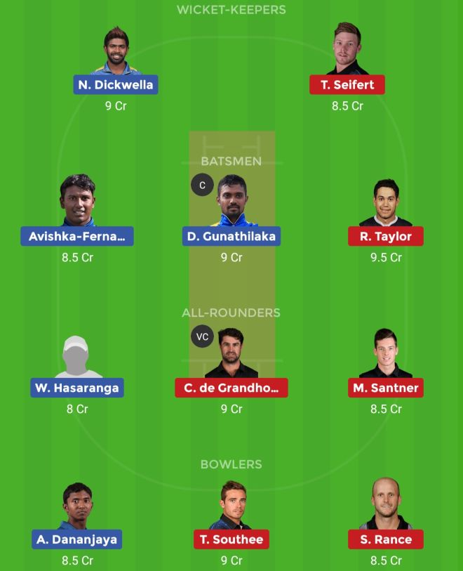 SL vs NZ Dream11 Team Prediction 3rd T20 New Zealand Tour of Sri Lanka 2019