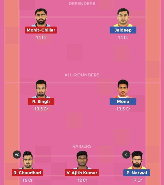 Tamil Thalaivas vs Patna Pirates Dream11 Team Prediction Match 83 Pro Kabaddi 2019