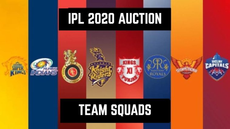 IPL 2020 Auction Full Squad of Eight Teams