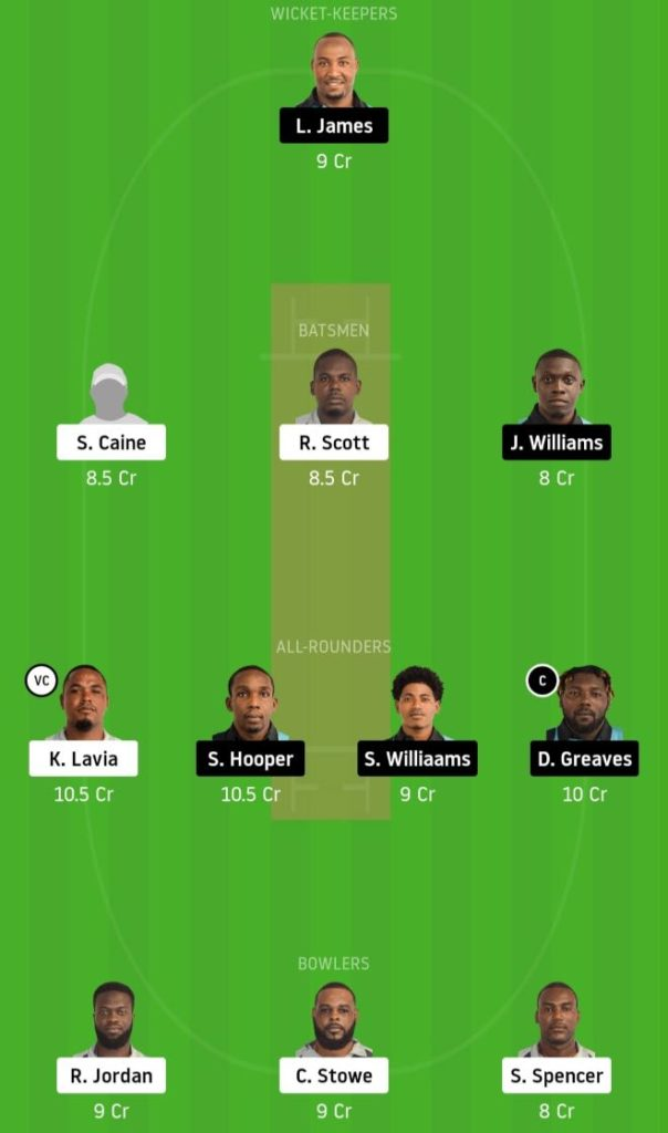 FCS vs DVE Dream11 Team Prediction, Playing XI, Top Picks, Captain and Vice-captain: 5th Place Playoff