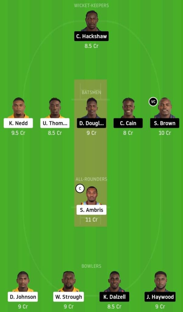 Final: SPB vs LSH Dream11 Team Prediction, Playing XI, Top Picks, Captain and Vice-captain