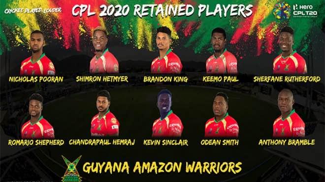 Guyana Amazon Warriors (GAW) local players retention for CPL 2020
