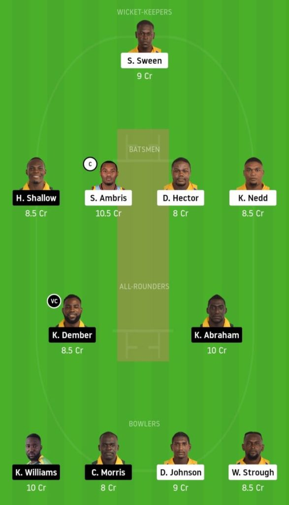 Match 10 SPB vs BGR Dream 11 Team Prediction, Playing XI, Top Picks, Captain and Vice-captain
