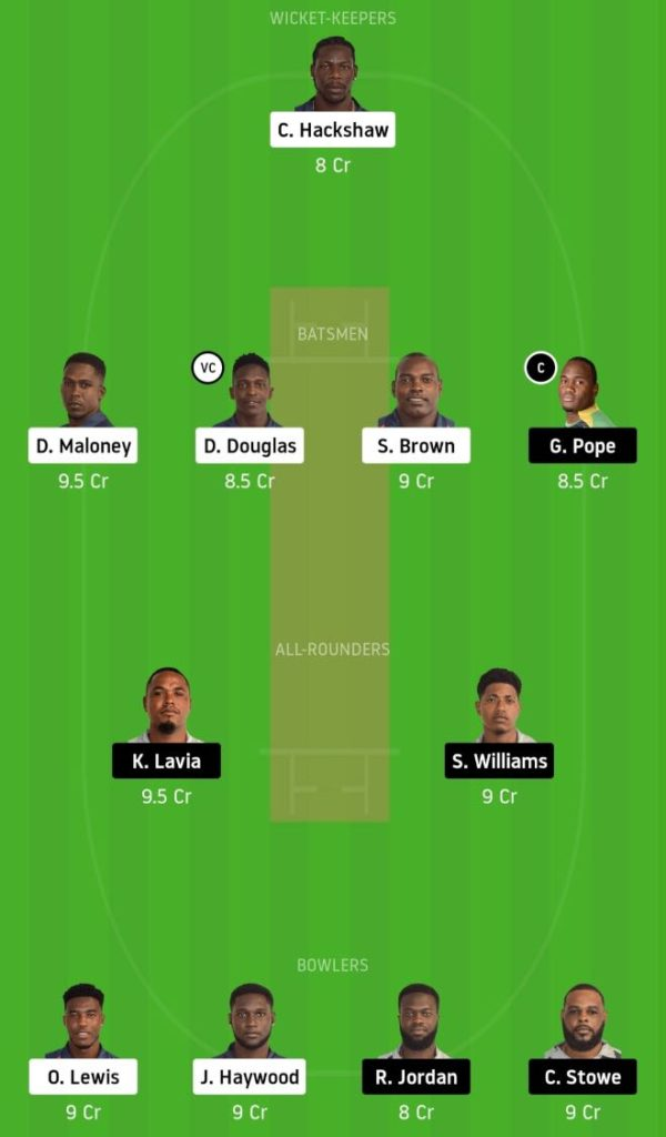 Match 11 LSH vs FCS Dream11 Team Prediction, Playing XI, Top Picks, Captain and Vice-captain