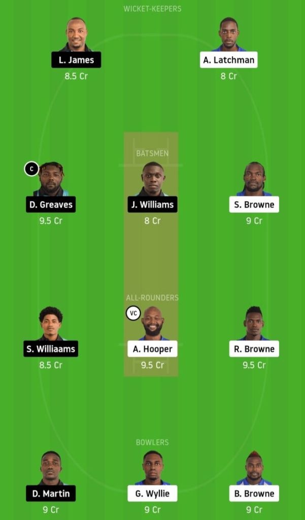 Match 12 GRD vs DVE Dream11 Team Prediction, Playing XI, Top Picks, Captain and Vice-captain