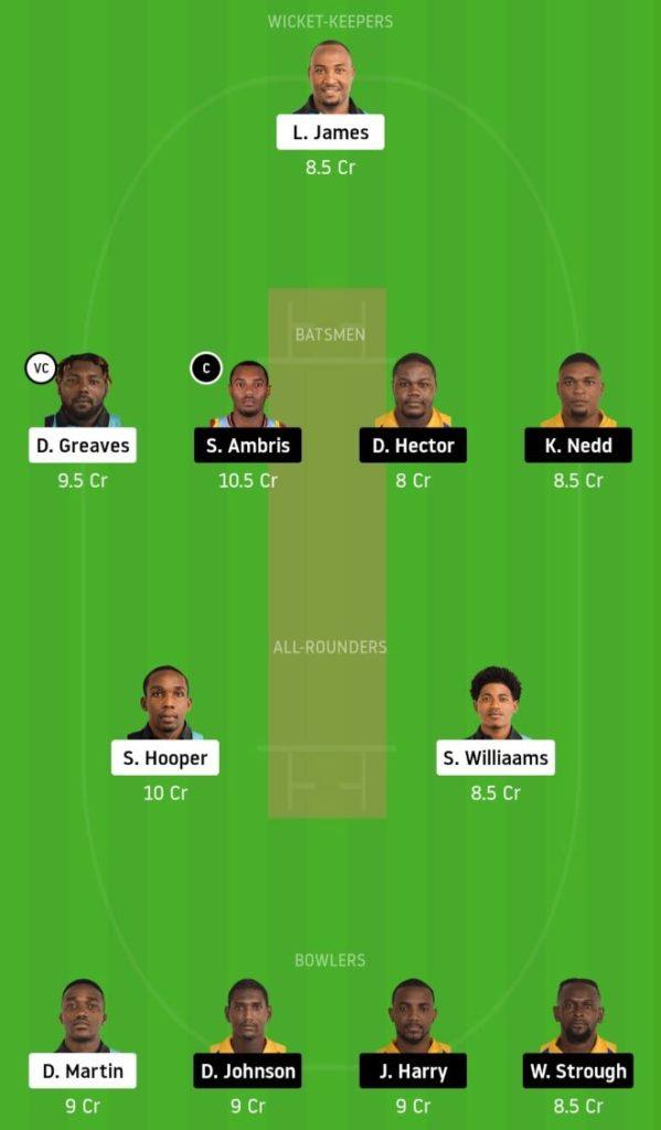 Match 14 DVE vs SPB Dream11 Team Prediction, Playing XI, Top Picks, Captain and Vice-captain