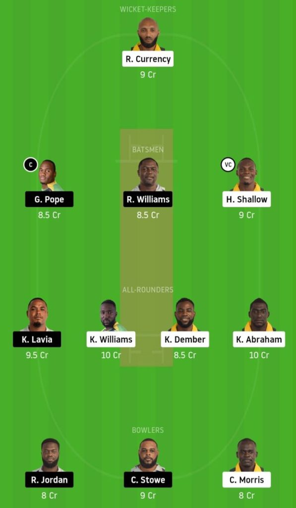 Match 15 BGR vs FCS Dream11 Team Prediction, Playing XI, Top Picks, Captain and Vice-captain