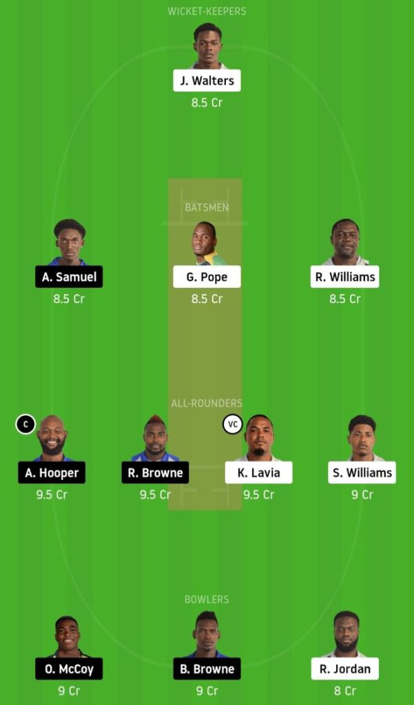Match 16 FCS vs GRD Dream11 Team Prediction, Playing XI, Top Picks, Captain and Vice-captain