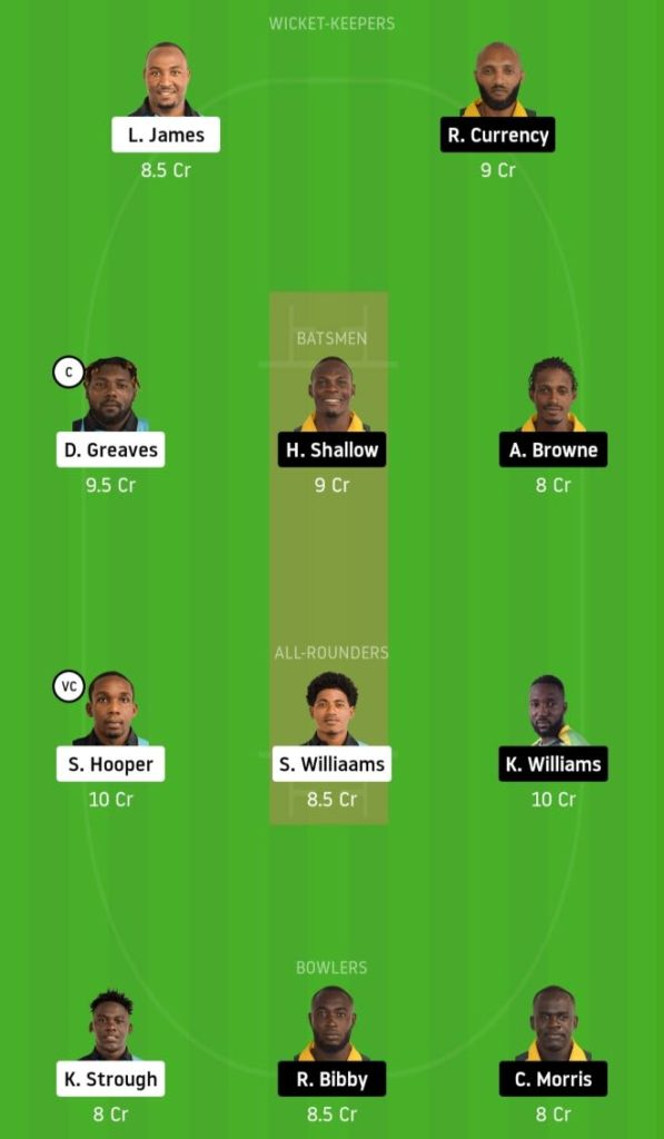 Match 17 DVE vs BGR Dream11 Team Prediction, Playing XI, Top Picks, Captain and Vice-captain