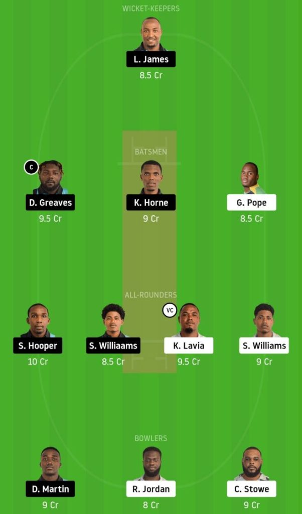 Match 19 FCS vs DVE Dream11 Team Prediction, Playing XI, Top Picks, Captain and Vice-captain