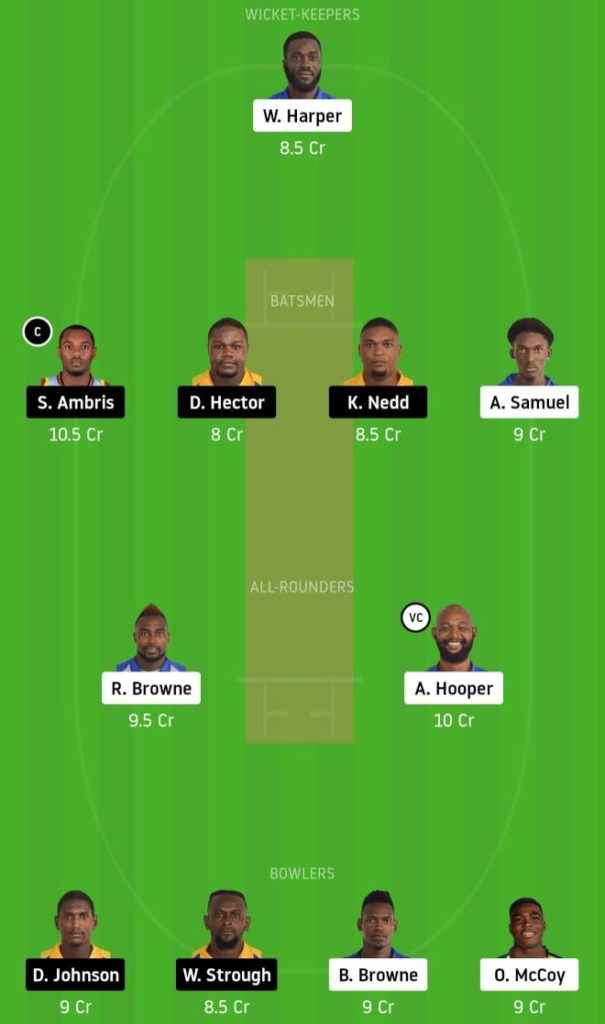 Match 20 GRD vs SPB Dream11 Team Prediction, Playing XI, Top Picks, Captain and Vice-captain