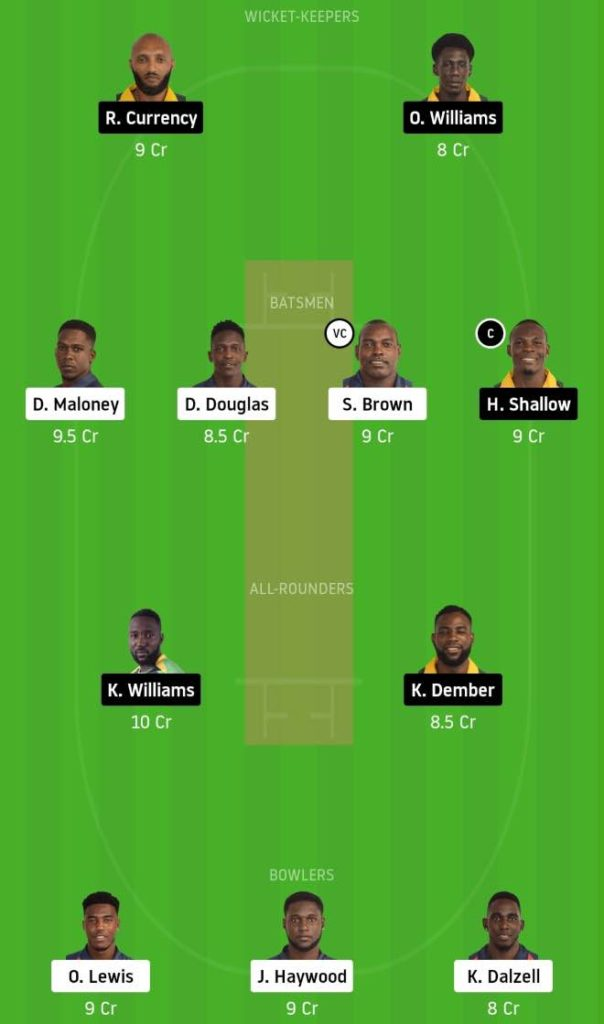 Match 21 LSH vs BGR Dream11 Team Prediction, Playing XI, Top Picks, Captain and Vice-captain