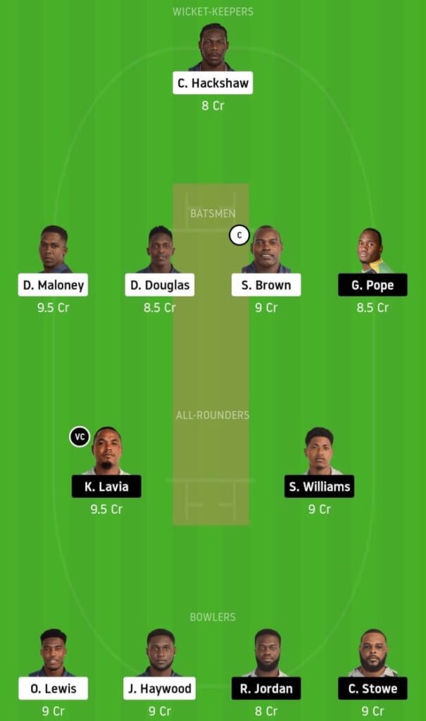 Match 22 LSH vs FCS Dream11 Team Prediction, Playing XI, Top Picks, Captain and Vice-captain