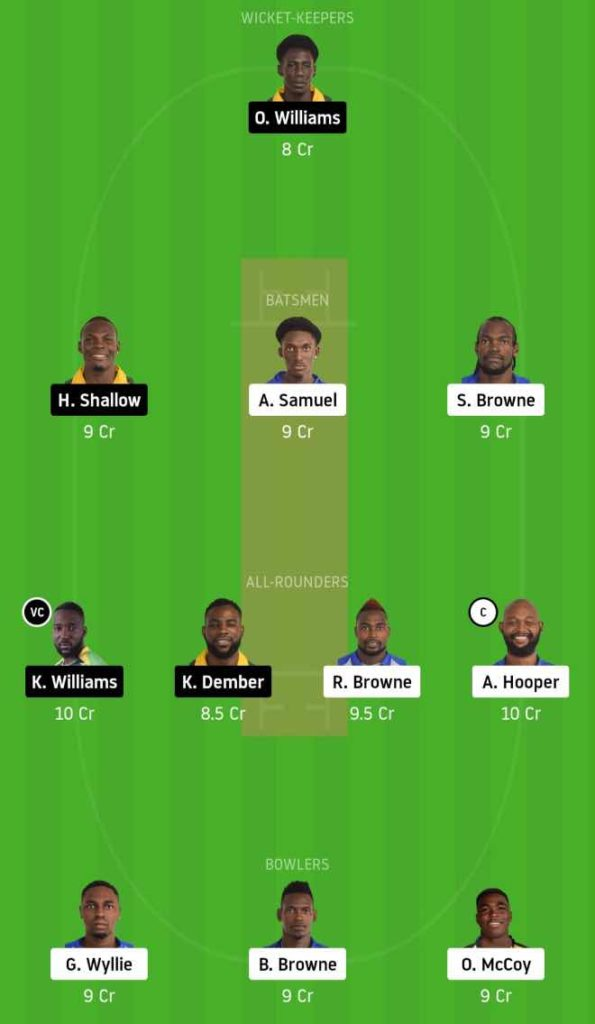 Match 23 GRD vs BGR Dream11 Team Prediction, Playing XI, Top Picks, Captain and Vice-captain