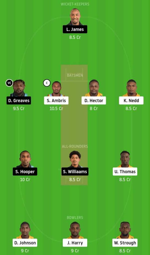 Match 24 SPB vs DVE Dream11 Team Prediction, Playing XI, Top Picks, Captain and Vice-captain