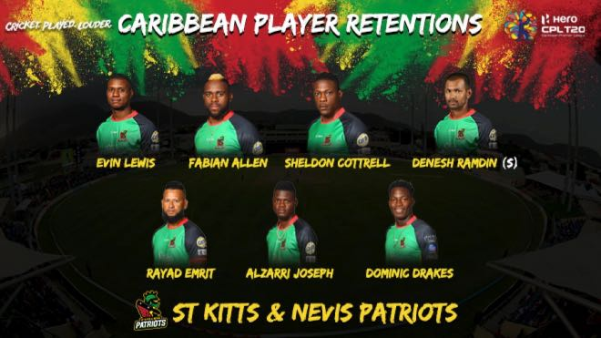 St Kitts & Nevis Patriots local players retention for CPL 2020