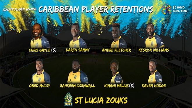 St Lucia Zouks (SLZ) local players retention for CPL 2020