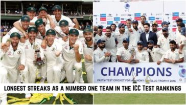 Top 5 longest streaks as a number one team in the ICC Test rankings (2003-2020)