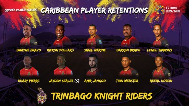 Trinbago Knight Riders local players retention for CPL 2020