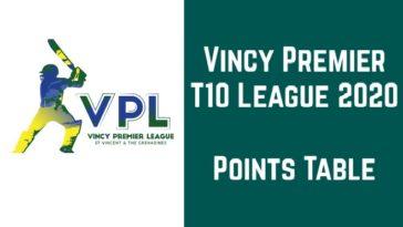 Vincy Premier T10 League 2020 Points Table: VPL T10 Standings