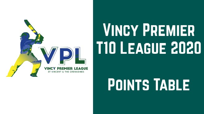 Vincy Premier T10 League 2020 Points Table: VPL T10 Standings