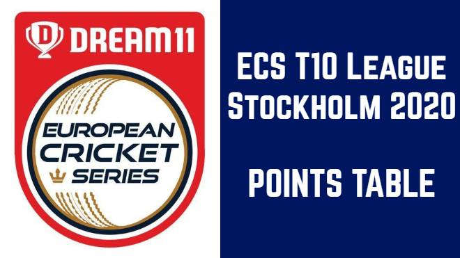ECS T10 Stockholm points table: ECS T10 League 2020 standings