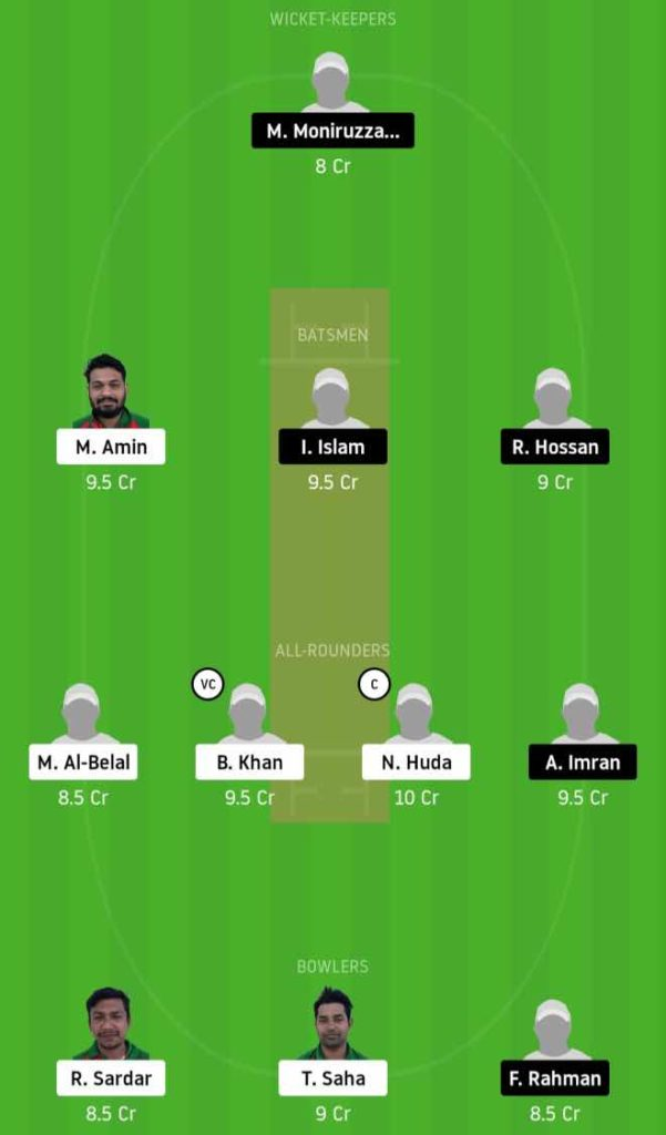 Match 1 BTC vs CLU Dream11 Team Prediction, Playing XI, Top Picks, Captain and Vice-captain