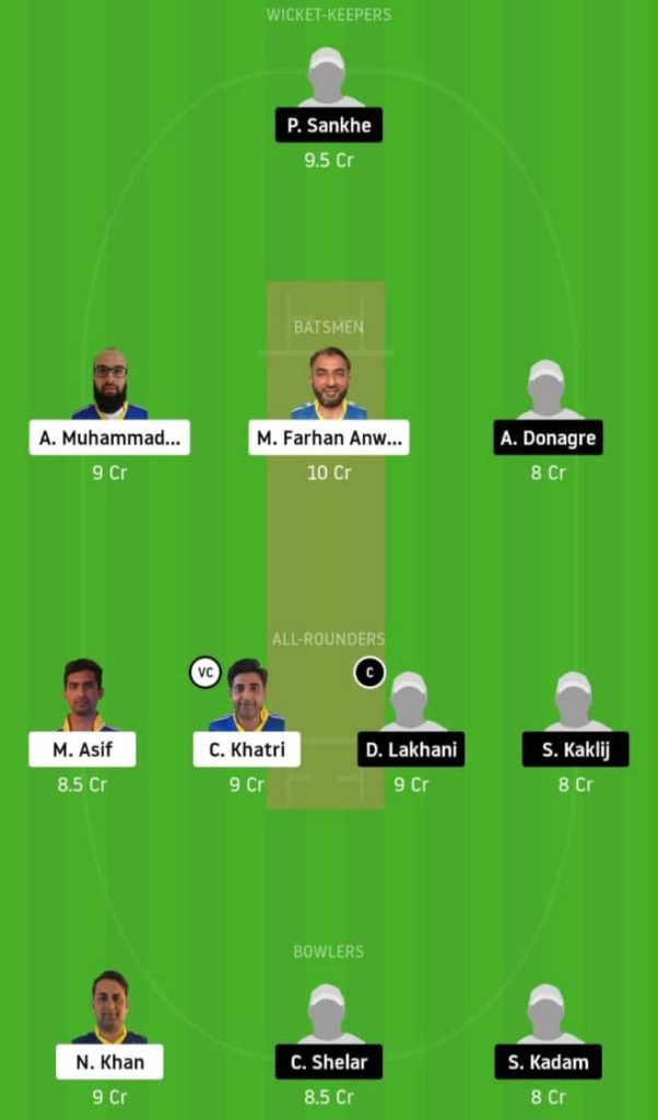 Match 14 KCC vs SMI dream11 team prediction, playing xi, top picks, captain and vice-captain