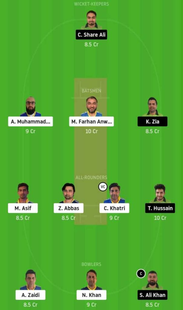 Match 20 KCC vs PF dream11 team prediction, playing xi, top picks, captain and vice-captain