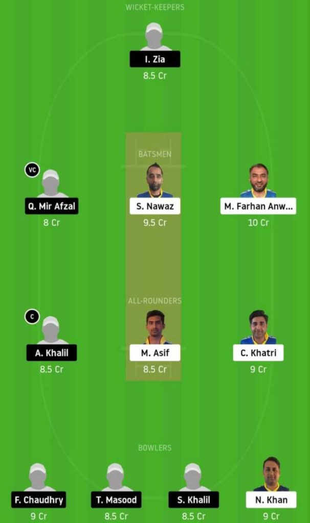 Match 6 KCC vs ALZ dream11 team prediction, playing xi, top picks, captain and vice-captain