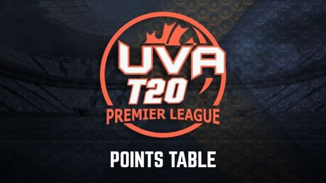 UVA Premier League T20 2020 Points Table and Standings