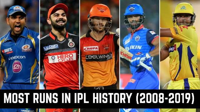Most runs in IPL history (2008-2019): List of highest run scorers in IPL
