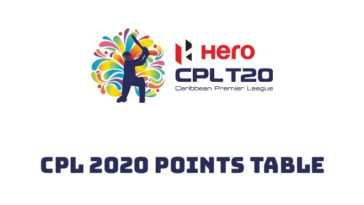 Caribbean Premier League 2020 (CPL 2020) Points Table and Standings