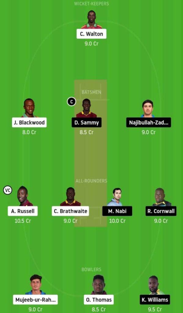 Jamaica Tallawahs vs St Lucia Zouks (JAM vs SLZ) Dream11 Team Predictions