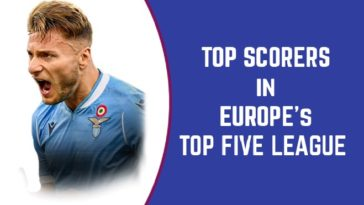 Top Scorers in Europes Top Five Leagues in 2019/20