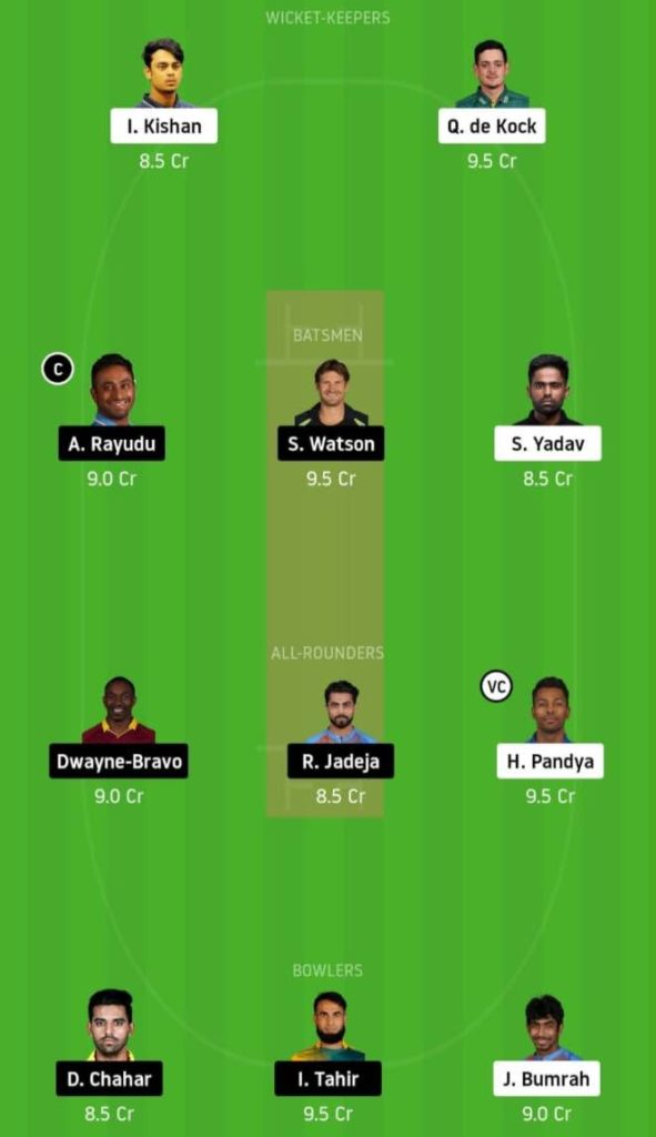 IPL 2020 Match 1 MI vs CSK Dream11 Team, Captain and Vice-captain