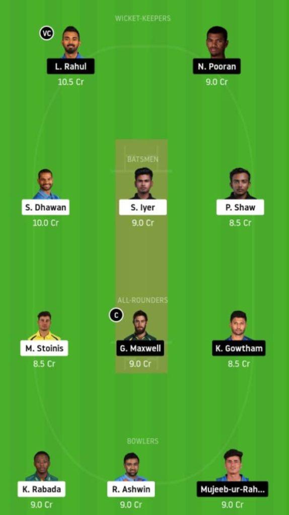 IPL 2020 Match 2 DC vs KXIP Dream11 Team, Captain and Vice-captain