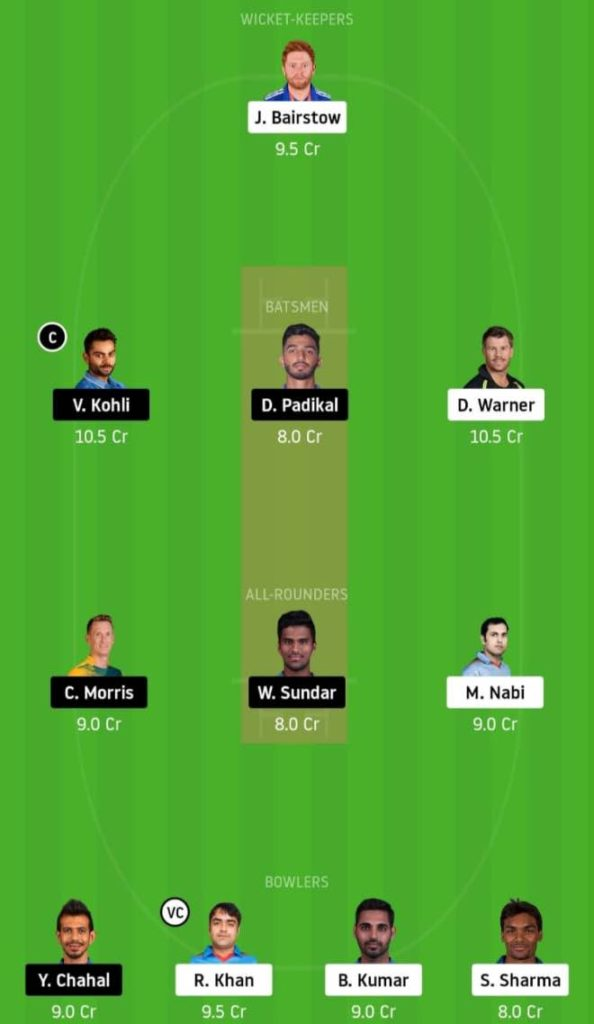 IPL 2020 Match 3 SRH vs RCB Dream11 Team, Captain and Vice-captain