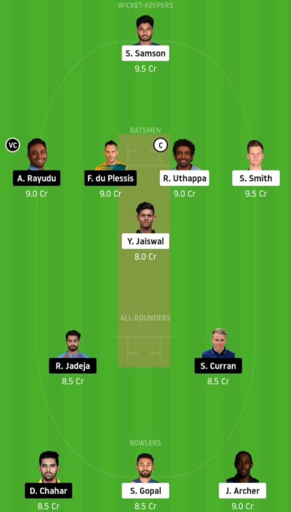 IPL 2020 Match 4 RR vs CSK Dream11 Team, Captain and Vice-captain
