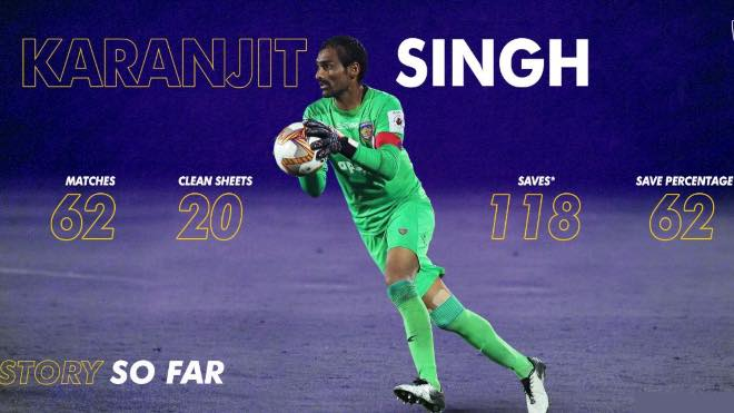 ISL 2020 Karanjit Singh performance in ISL