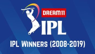In Photos IPL Flasback: IPL Winners (2008-2019)