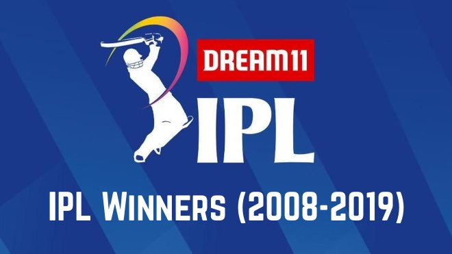 In Photos IPL Flasback: IPL Winners (2008-2019)